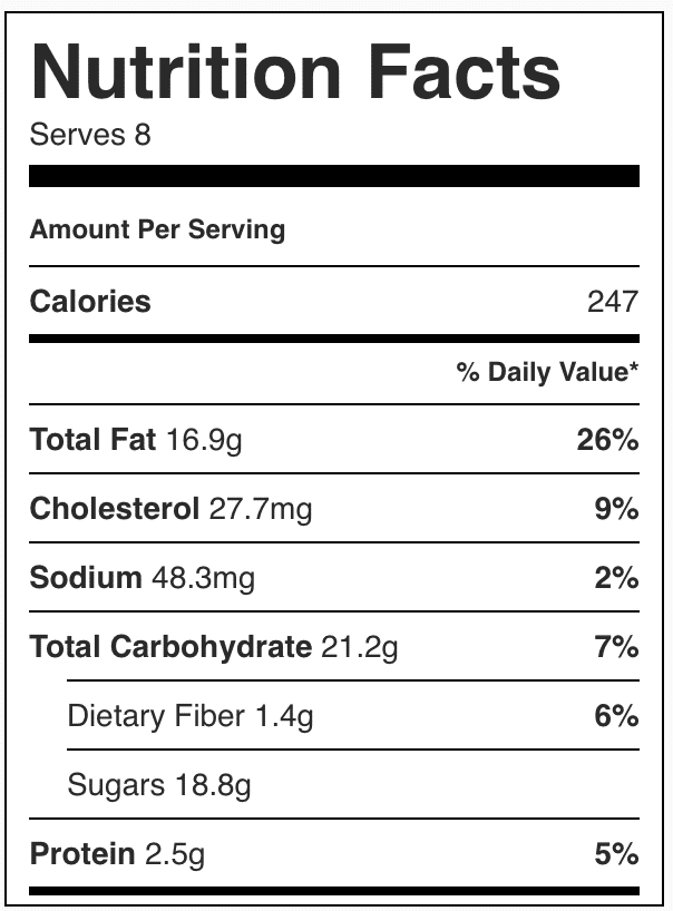 Nutrition facts in chocolate dip for fruit