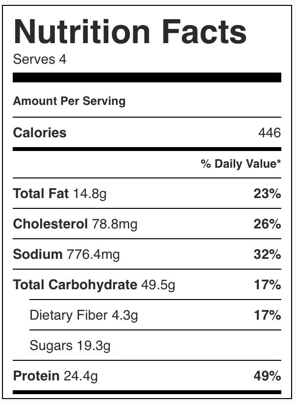 Nutrition facts in Turkey Sloppy Joes