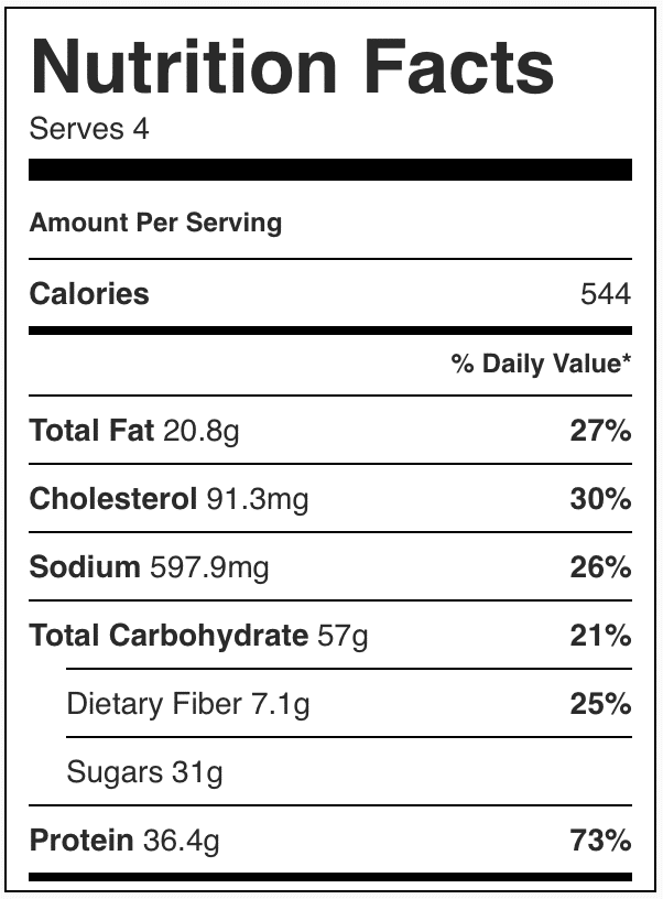 Nutrition facts in chicken quinoa bowls