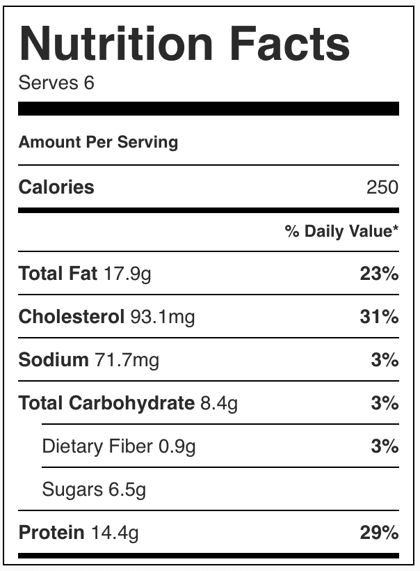 Nutrition facts in butter chicken