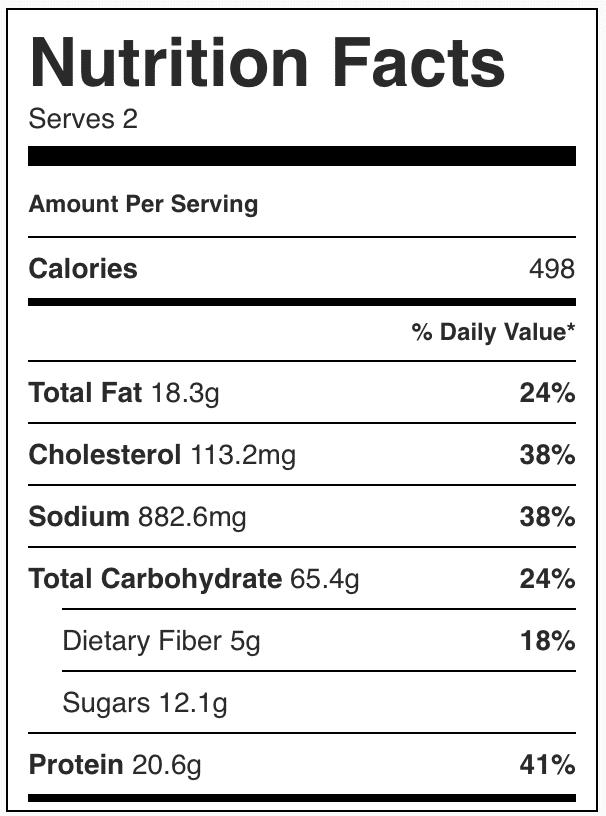 Nutrition facts in pesto pizza