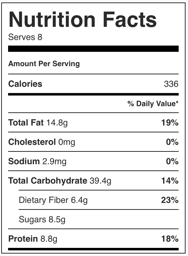Nutrition facts in Muesli