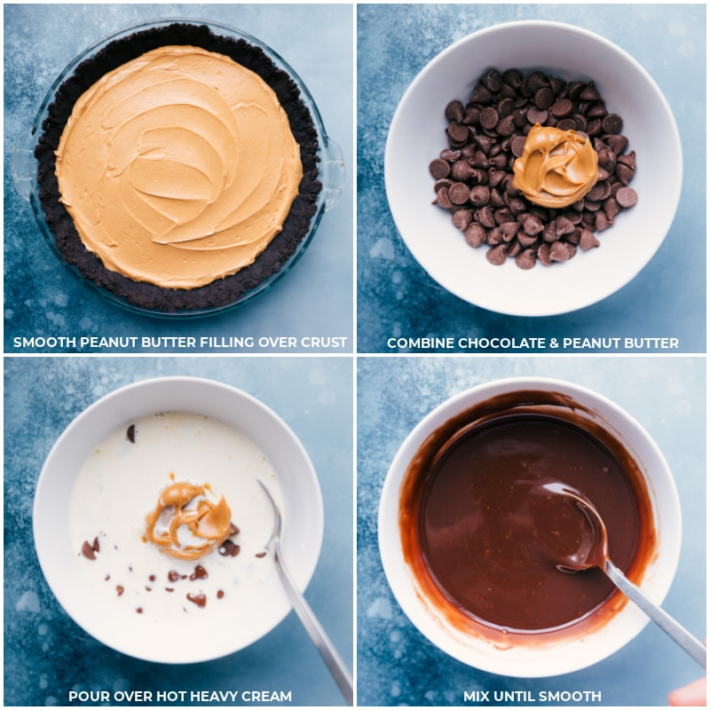 Process shots-- spread pie filling over the crust; combine chocolate and peanut butter; add in hot cream; mix until smooth.